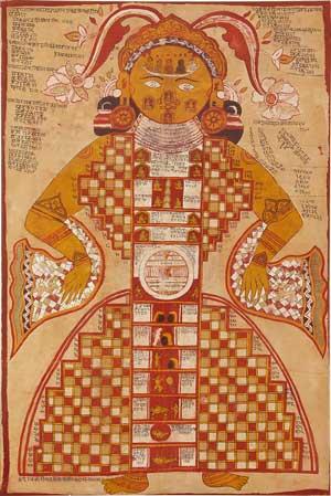 Ashtamatrika yantra
